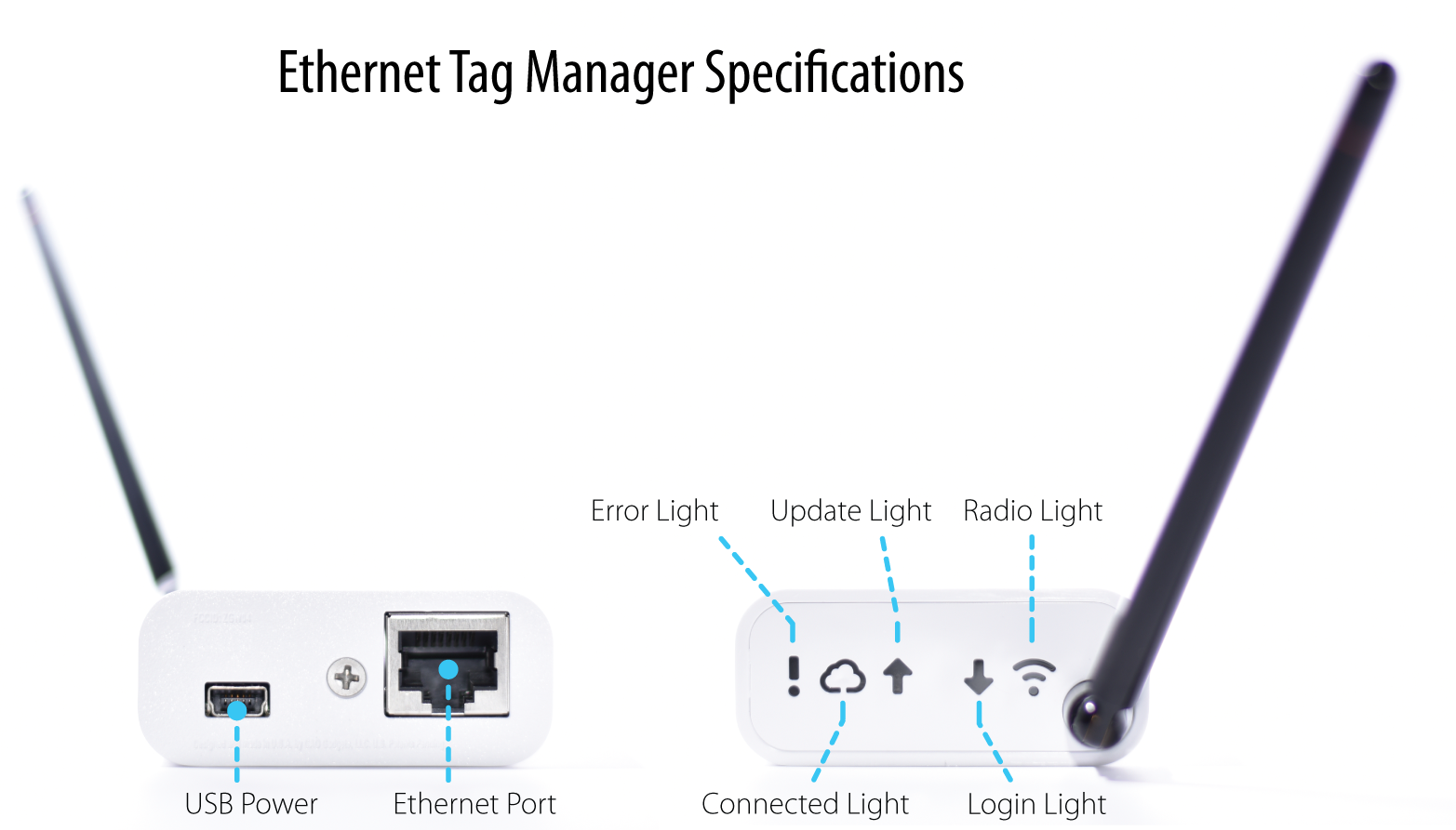 Wireless Tag - Specifications